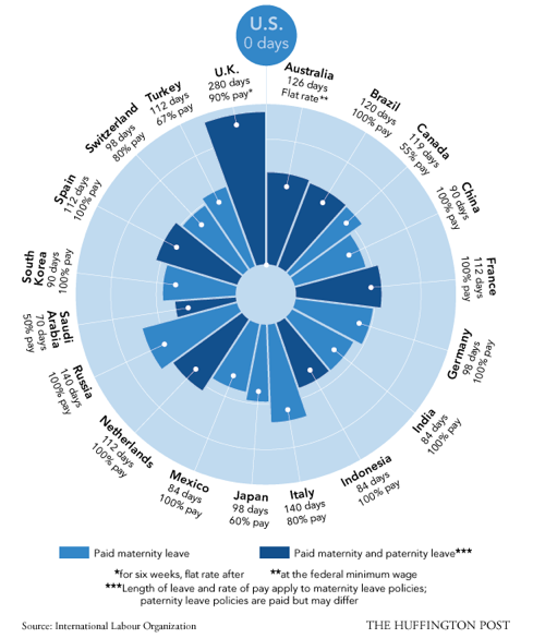 paid-maternity-leave-around-the-world